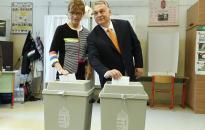 98 százalékos feldolgozottságnál 52,3 százalékkal vezet a Fidesz-KDNP