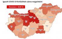 Járvány: 2649 főre nőtt a fertőzöttek száma – Fejér megyében alig emelkedett!