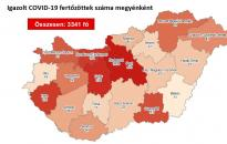 Vírus: 3341 fő fertőzött – Fejér megyében nem regisztráltak növekedést