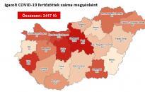 Koronavírus: 3417 fő fertőzött – Fejér megyében újra egy új beteg