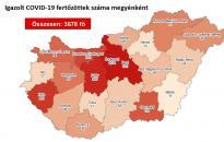 Koronavírus: 3678 fő fertőzött – Fejér megyében is tovább nőtt az esetszám